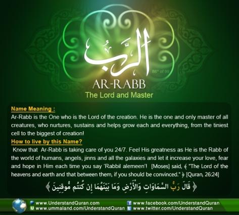 Name_86_Ar-Rabb